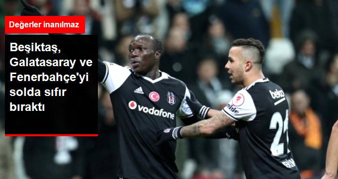 Beşiktaş, Oyuncu Satışlarında G.Saray ve F.Bahçe yi Geride Bıraktı