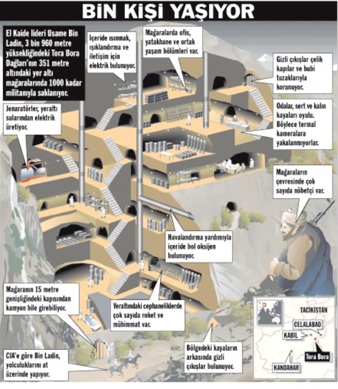 Bin Ladin'in Yeraltı Kalesi