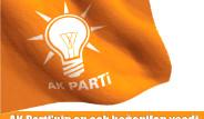 AK Parti'nin En Çok Beğenilen Vaadi
