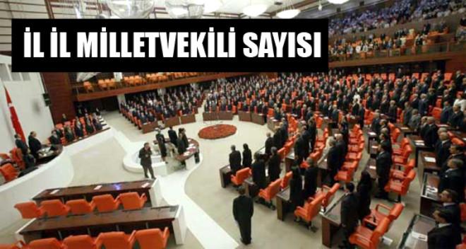 Yeni Nüfus Oranına Göre İl İl Milletvekili Sayısı