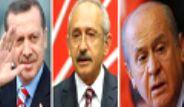 Bursa, Sakarya, Kocaeli yerel seçim anketi