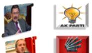 ORC'nin Ankara Yerel Seçim Anketi