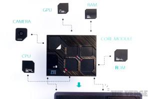 Zte, Modüler Telefonuyla Motorola'ya Rakip Olabilir