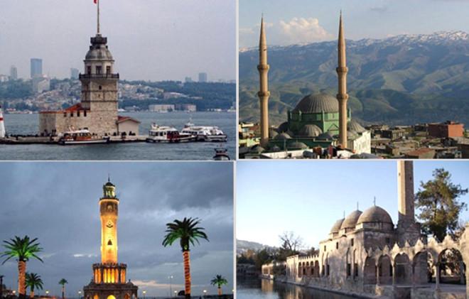 Türkiye'nin 2013 Nüfusu