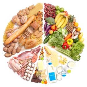 Stres Vitamin İhtiyacını Arttırıyor!