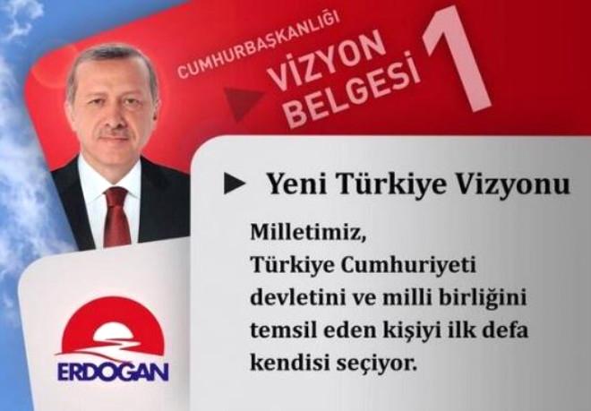 Kare Kare Erdoğan'ın Vizyon Belgeseli