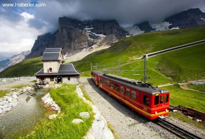 Jungfrau Demiryolu: Bir Mühendislik Mucizesi