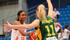 Fıba Kadınlar Avrupa Basketbol Şampiyonası
