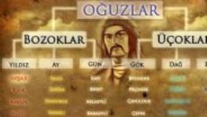 Türkler'in Soy Ağacı