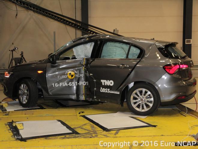 Fiat Egea 3 Yıldızda Kaldı