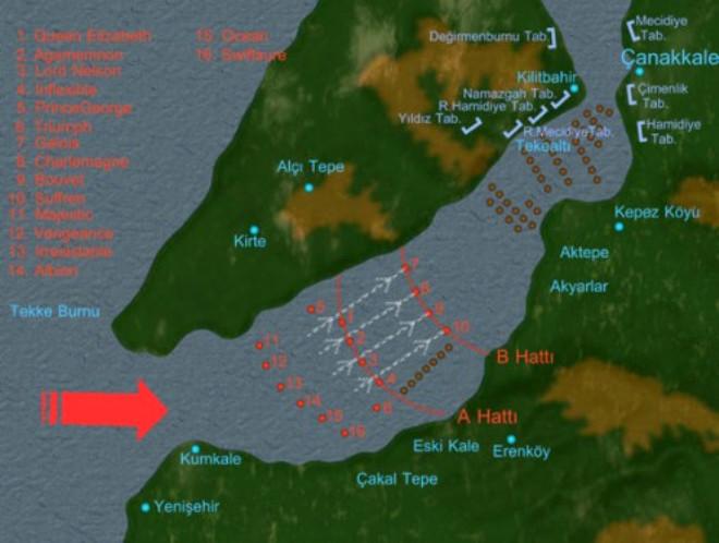 Müttefik Filonun Savaş Planı