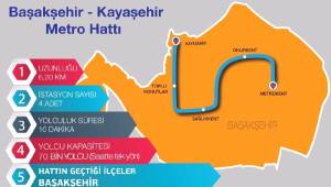 Topbaş: İstanbul'a 5 Metro Hattının Temellerini Atacağız