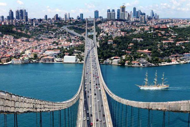 Sivas / İstanbul'daki Sivaslı sayısı: 364.641