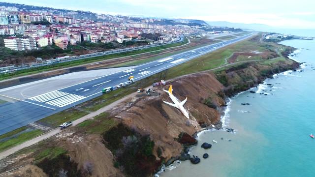 Pegasus Havayollarının dün akşam Ankara-Trabzon seferini yapan uçağının Trabzon Havalimanı'na inişi sırasında pistten çıkmasının ardından uçak ve kaza yeri günün ağarması ile havadan görüntülendi. | Sungurlu Haber