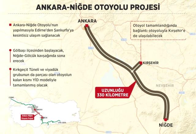 Kesintisiz Otoyol Için Ilk Kazma Vuruldu Ankara Niğde Arası 4