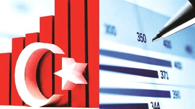 Merkez Bankası(TCMB) Yıl Sonu Dolar Tahminini Düşürdü » Sungurlu Haber