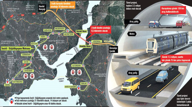 Büyük İstanbul Tüneli projesi ile dünyada bir ilk yapılacak…
