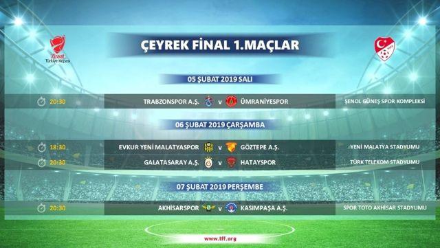 Türkiye Kupasında çeyrek final programı açıklandı 58
