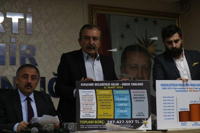 AK Parti İl Başkanından Kırşehir Belediyesi'nin Borcu ile İlgili Açıklama