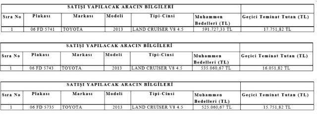 https://foto.haberler.com/haber/2019/10/21/ankara-buyuksehir-belediyesi-gokcek-doneminde-12550873_8278_m.jpg