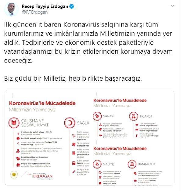 Erdoğan: Vatandaşlarımızı krizin etkilerinden korumaya devam edeceğiz