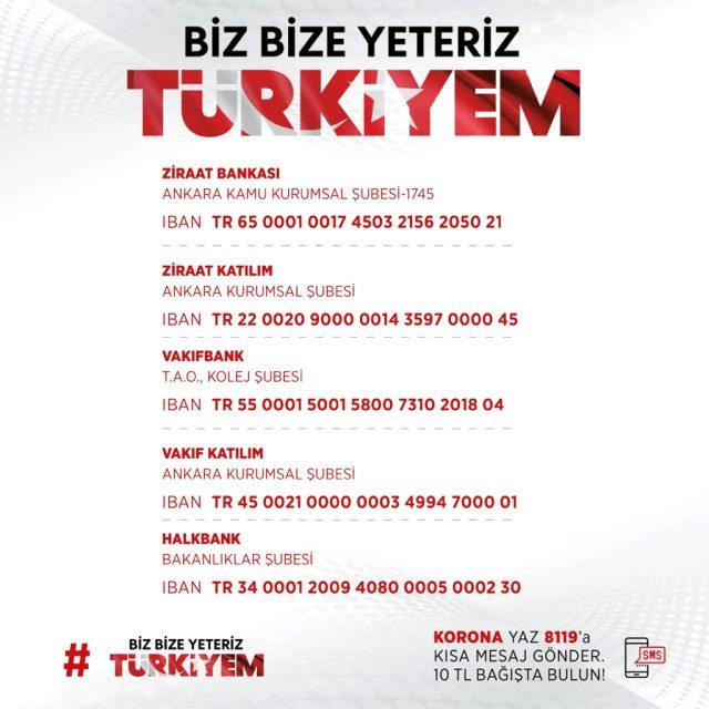 Cumhurbaşkanı Erdoğan'ın Milli Dayanışma Kampanyası'na ne kadar bağışladığı belli oldu