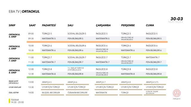 EBA TV ortaokul haftalık ders programı nedir? Ortaokul ders programında bu hafta hangi dersler ve konular var? EBA TV haftalık ders programı listesi!