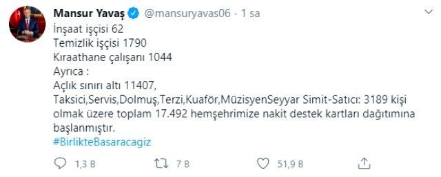Ankara Büyükşehir Belediyesi, 17 bin 492 kişiye nakit destek kartları dağıtacak