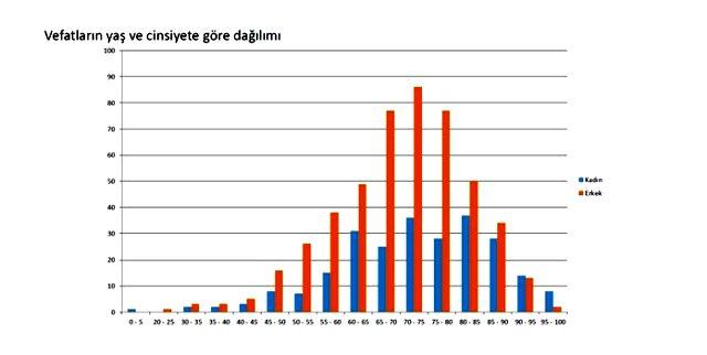Türkiye'nin genç nüfusa sahip olması bir avantaj mı? Uzman isimler yanıt verdi
