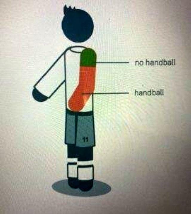 IFAB, elle oynama kuralını değiştirdi