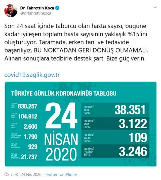 Türkiye'deki salgında bir ilk! Günlük iyileşen hasta sayısı vaka sayısını aştı
