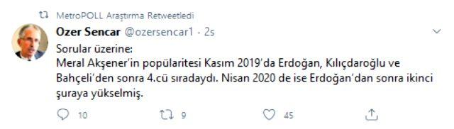 MetroPOLL'un son anketinde Meral Akşener sürprizi! Erdoğan'ın ardından ikinci oldu
