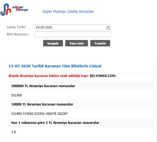 Süper Piyango sonuçları MPİ tarafından açıklandı! 15 Mayıs Cuma Süper Piyango çekilişi
