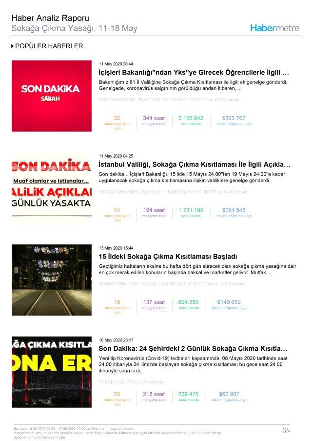 Habermetre, 11-18 Mayıs haftası Türkiye'nin en çok konuşulan konularını açıkladı!