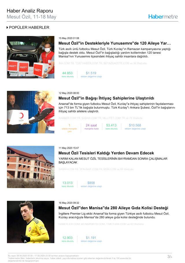Habermetre 11 Mayıs - 18 Mayıs arası Türkiye'nin en çok konuşulan konularını ve isimlerini açıkladı! Haftalık konuşulan gündemdeki isimler!