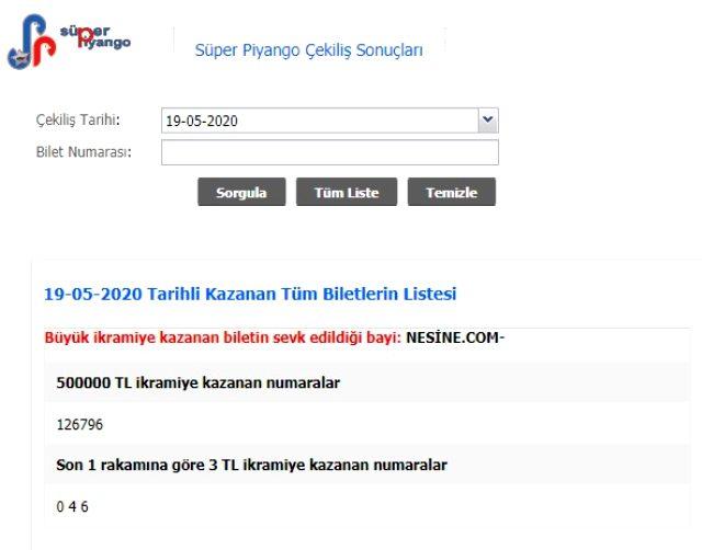 Süper Piyango sonuçları MPİ tarafından açıklandı! 19 Mayıs Salı Süper Piyango çekilişi
