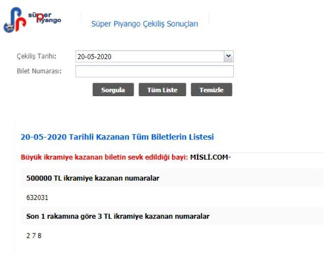 Süper Piyango sonuçları MPİ tarafından açıklandı! 20 Mayıs Çarşamba Süper Piyango çekilişi