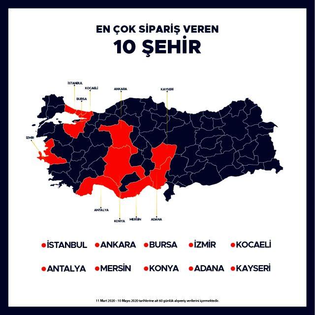 Türkiye'nin eve kapandığı son 2 ayda en çok kitap alan şehirler belli oldu