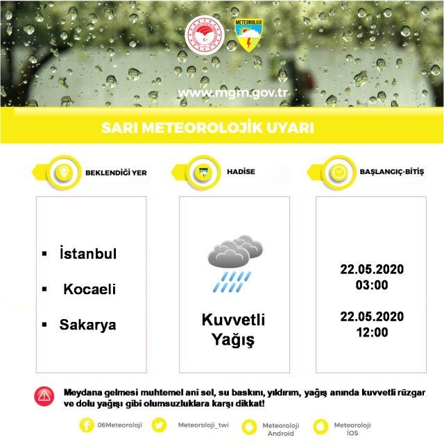 Meteoroloji 5 ilimizi sarı kod ile uyardı! Sağanak yağış etkili olacak