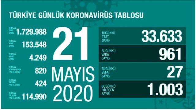 Prof. Dr. Önder Ergönül: İstanbul'daki koronavirüs bağışıklık oranı yüzde 15 civarında