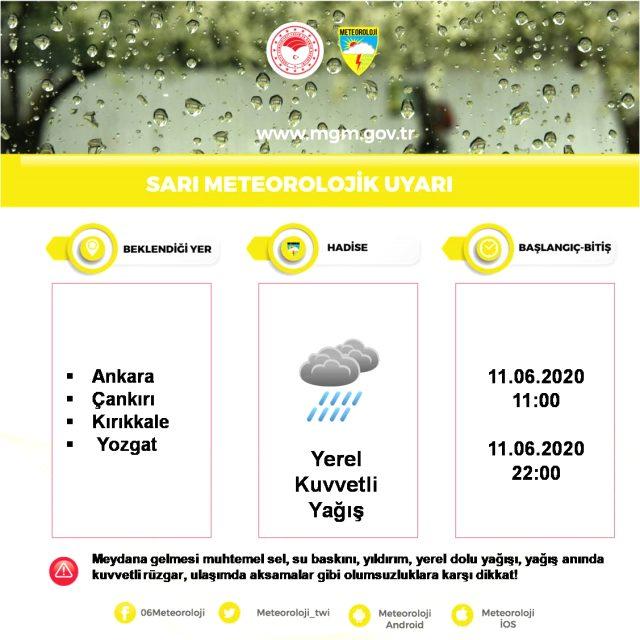 Meteoroloji, 20 il için kuvvetli yağış uyarısında bulundu