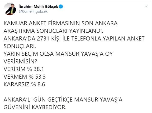 Melih Gökçek, Mansur Yavaş için yapılan anketin sonuçlarını paylaştı