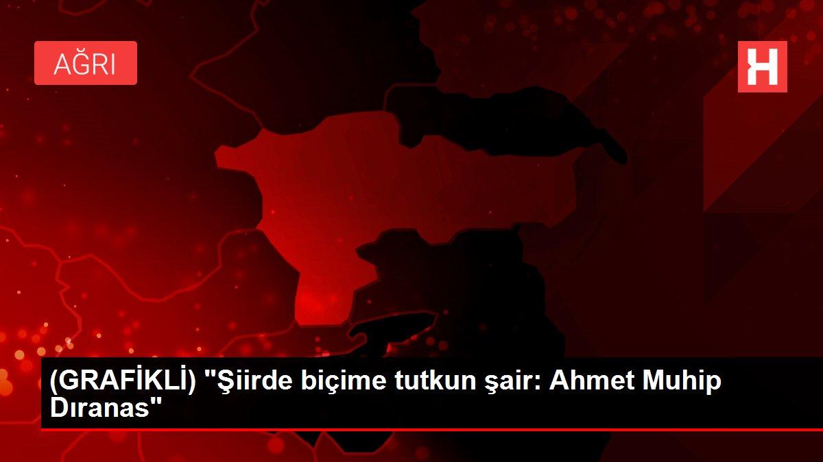 (GRAFİKLİ)