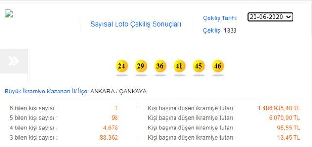 Sayısal Loto'nun iki hafta üst üste Ankara'da aynı ilçeye çıkması dikkat çekti