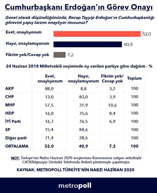 Son erken seçim anketinin sonuçları yayınlandı! Oy oranları dikkat çekti