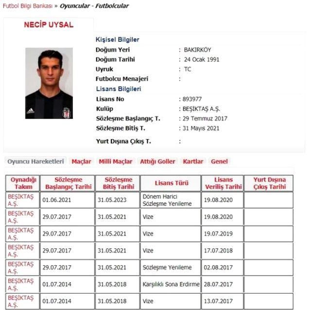 Beşiktaş ile sözleşme yenileyen Necip, maaşında da yarı yarıya indirime gitti