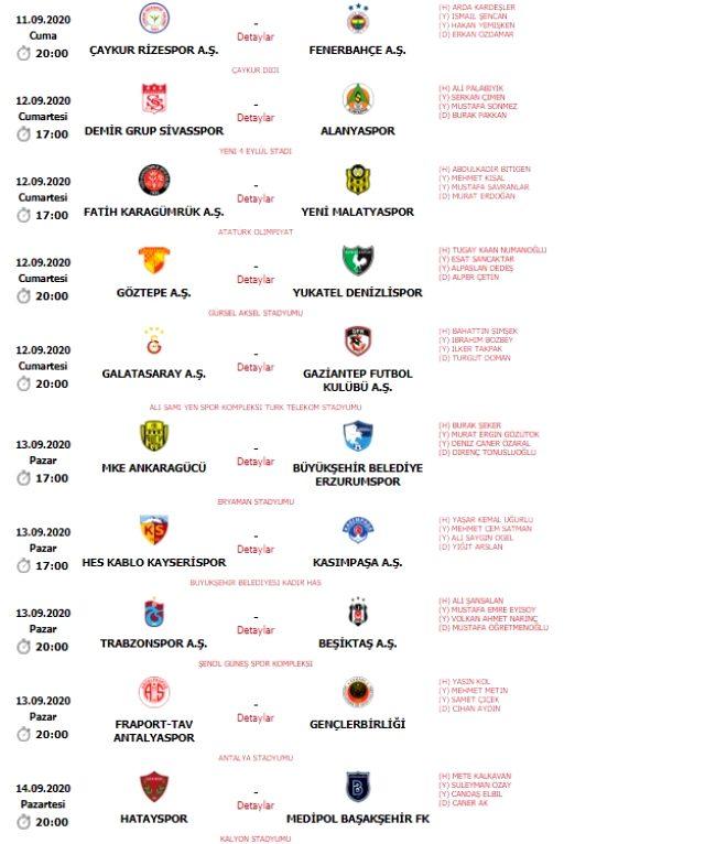 Süper Lig'de 2020/21 sezonunun ilk hafta maçlarını yönetecek hakemler belli oldu