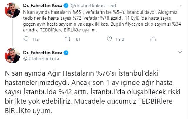 Son Dakika! Koca, koronavirüs mücadelesinde dikkat çeken verileri paylaştı: İstanbul'da ağır hasta sayısı %42 arttı