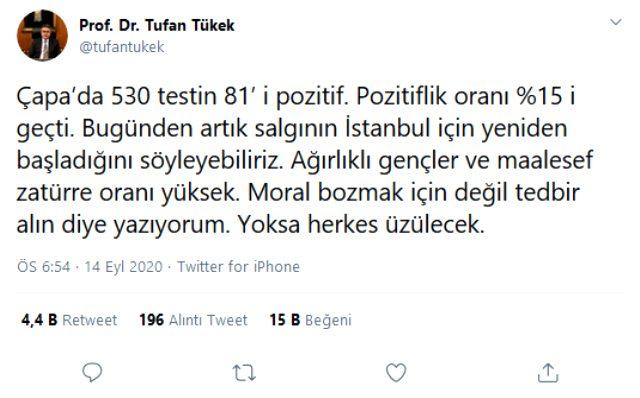 Çapa Tıp Fakültesi verilerini paylaşan Prof. Dr. Tufan Tükek'den İstanbul için dikkat çeken uyarı: Salgın yeniden başladı