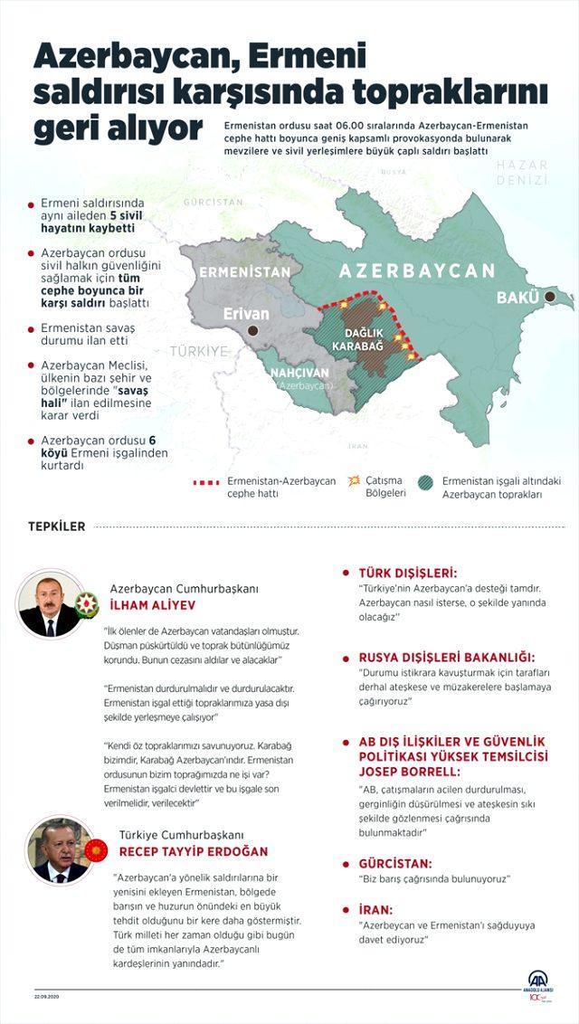 Ermenistan çatışmasında yeni gelişme: Azerbaycan ordusu harekata başlıyor